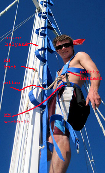Mast Mate Safety-tether